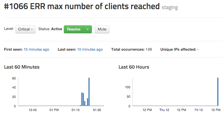 Rollbar - ERR max number of clients reached